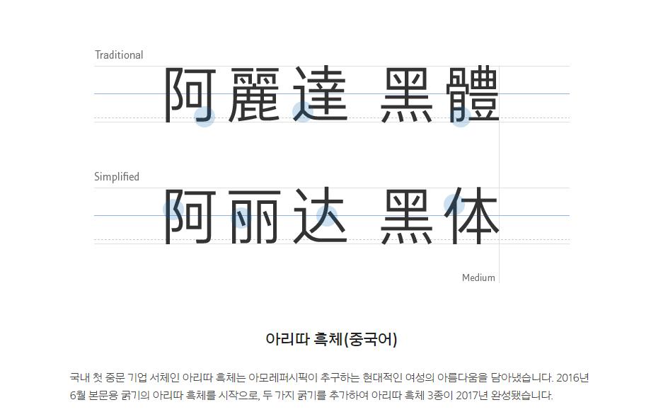 [폰트] 아리따 글꼴 모음