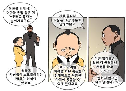 노블레스 & 덴마, <신체개조>