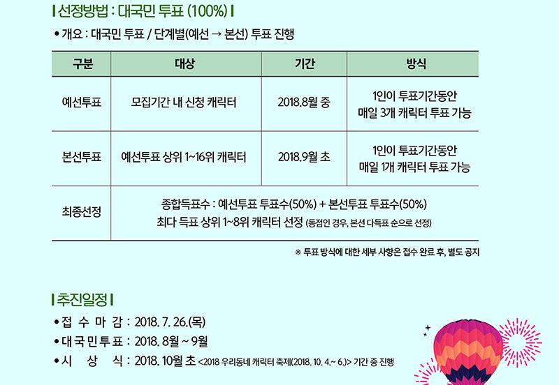 제1회 우리동네 캐릭터 대상(2018 대한민국 지역/공공 캐릭터 대상) 참가작 모집 안내