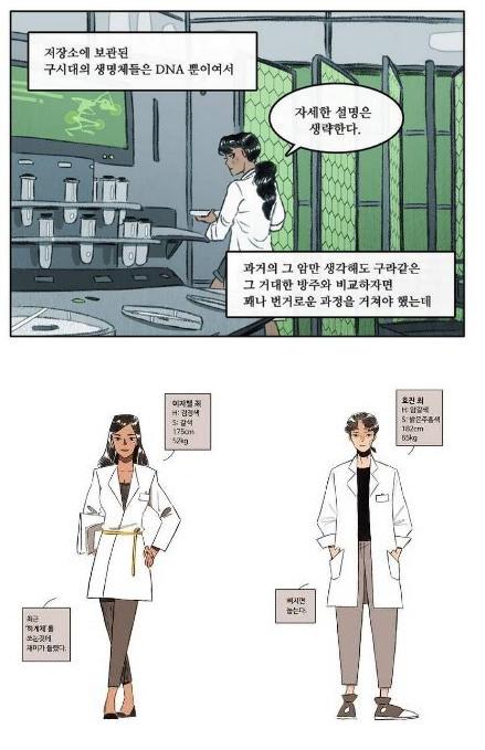 (위)『고기인간』이 과학을 대하는 남다른 방식 (아래)인물의 호감도를 높이고 무거운 주제를 누그러뜨리는 캐릭터 설정