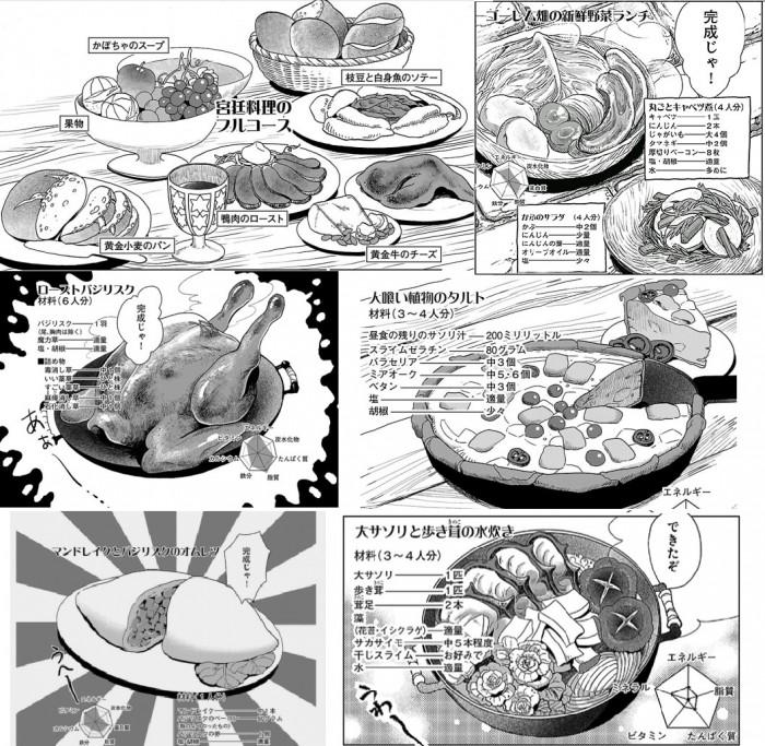『던전밥』에 등장하는 호화찬란한 요리들. 일반(?) 식재료와 마물을 어레인지해 창의적(?)이며 실용적(!)인 먹거리가 탄생했다.