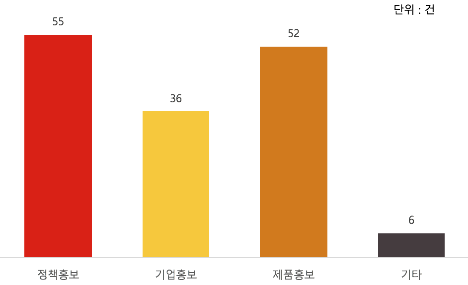 2016 올웹툰체험전 - 웹툰 IP 브랜드(홍보) 웹툰 홍보유형